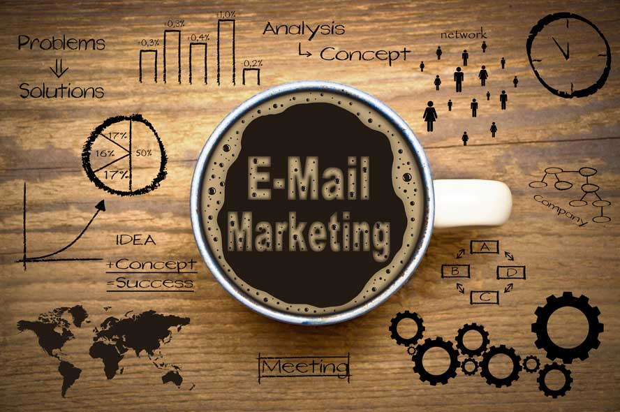 promotional email marketing